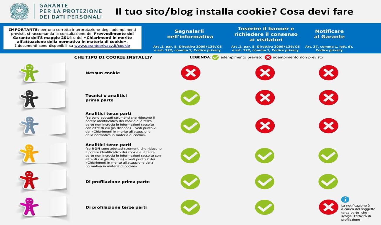 Grafico_cookie